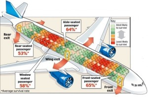 safe-seats-airplanes